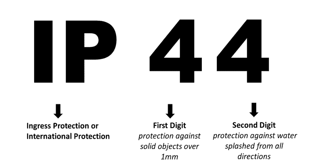 What does IP44 mean